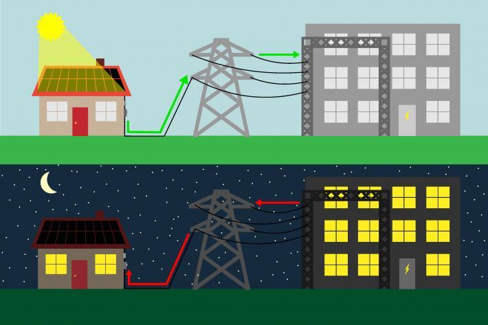 net energy metering san diego