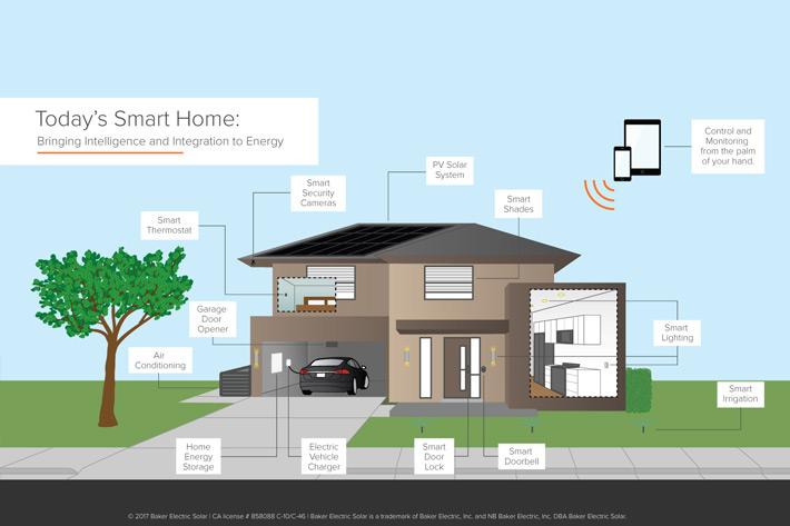 smart-home-baker-electric-solar